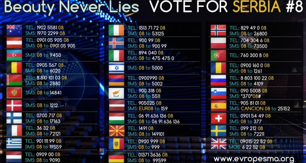 Voting_for_Serbia_final
