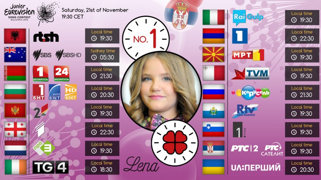 JESC2015_Lena_voting