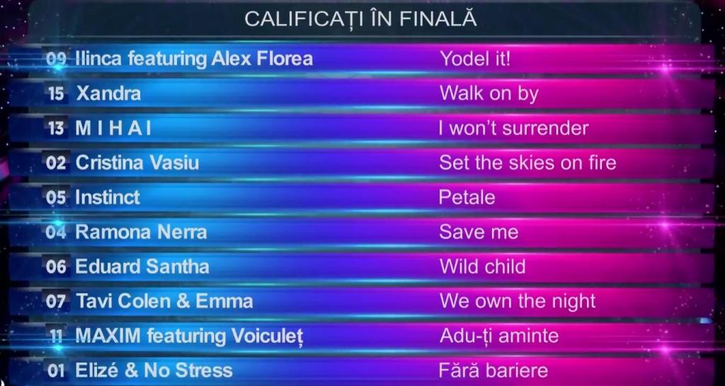 Rumunija2017_polufinale_finalisti