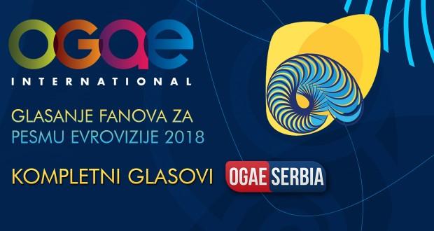 OGAE_glasanje_2018_Srbija