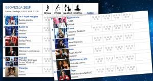 Beovizija2019_finale_listici