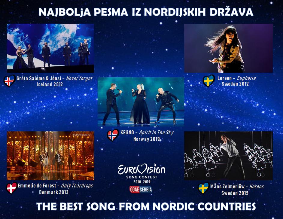 Najbolja pesma iz nordisjkih zemalja