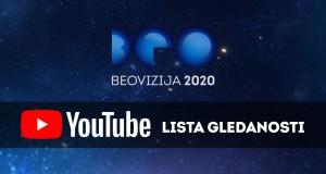 Beovizija2020_ListaGledanosti