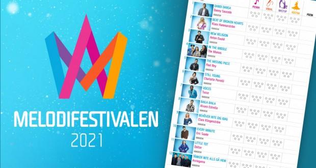 MelodifestivalenSaListicem