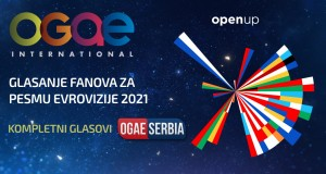 OGAEPoll2021-KompletniGlasoviOGAESrbija